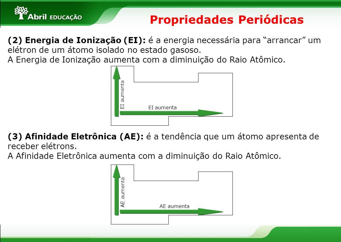 Propriedades Periódicas (2) Energia de Ionização (EI): é a energia necessária para arrancar um elétron de um átomo isolado no estado gasoso. A Energia