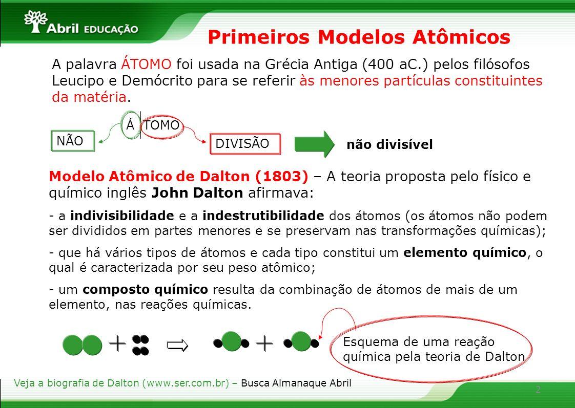 Modelo Atômico de Thomson Os estudos relativos à natureza elétrica da matéria no século XVIII levaram o cientista inglês Joseph John Thomson, em 1898, a propor um novo modelo para o átomo.