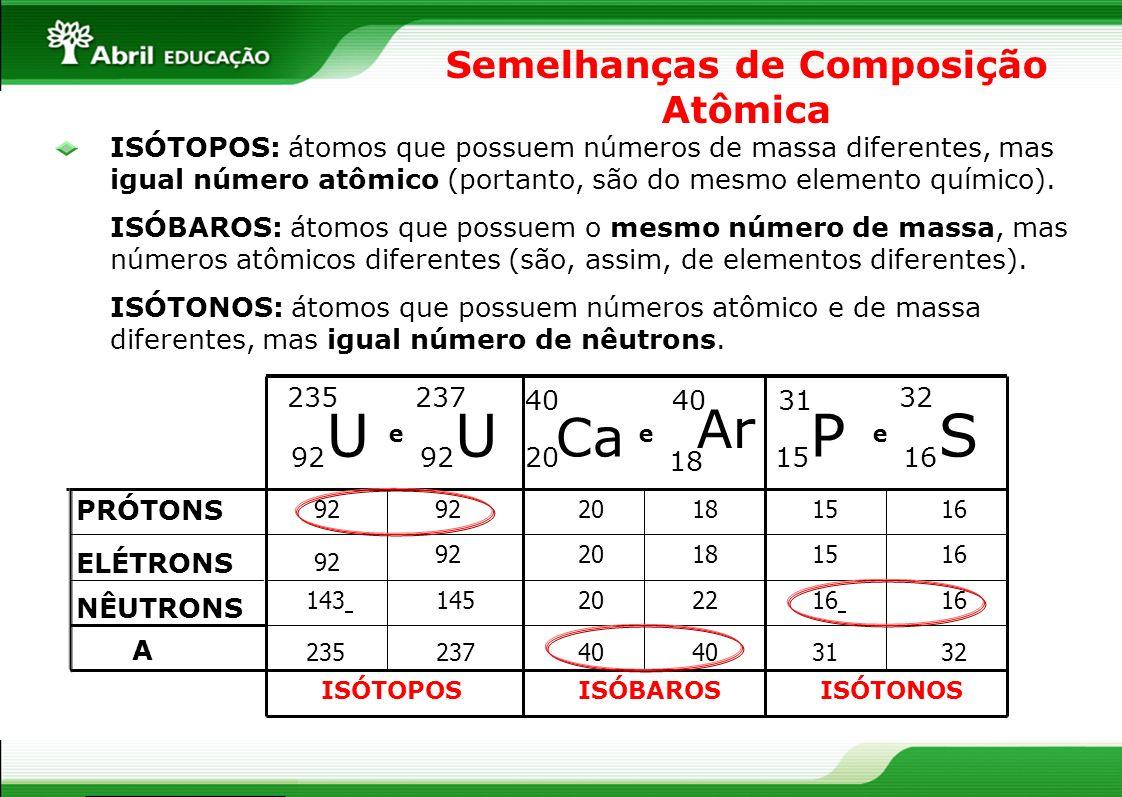 Semelhanças de Composição Atômica ISÓTOPOS: átomos que possuem números de massa diferentes, mas igual número atômico (portanto, são do mesmo elemento