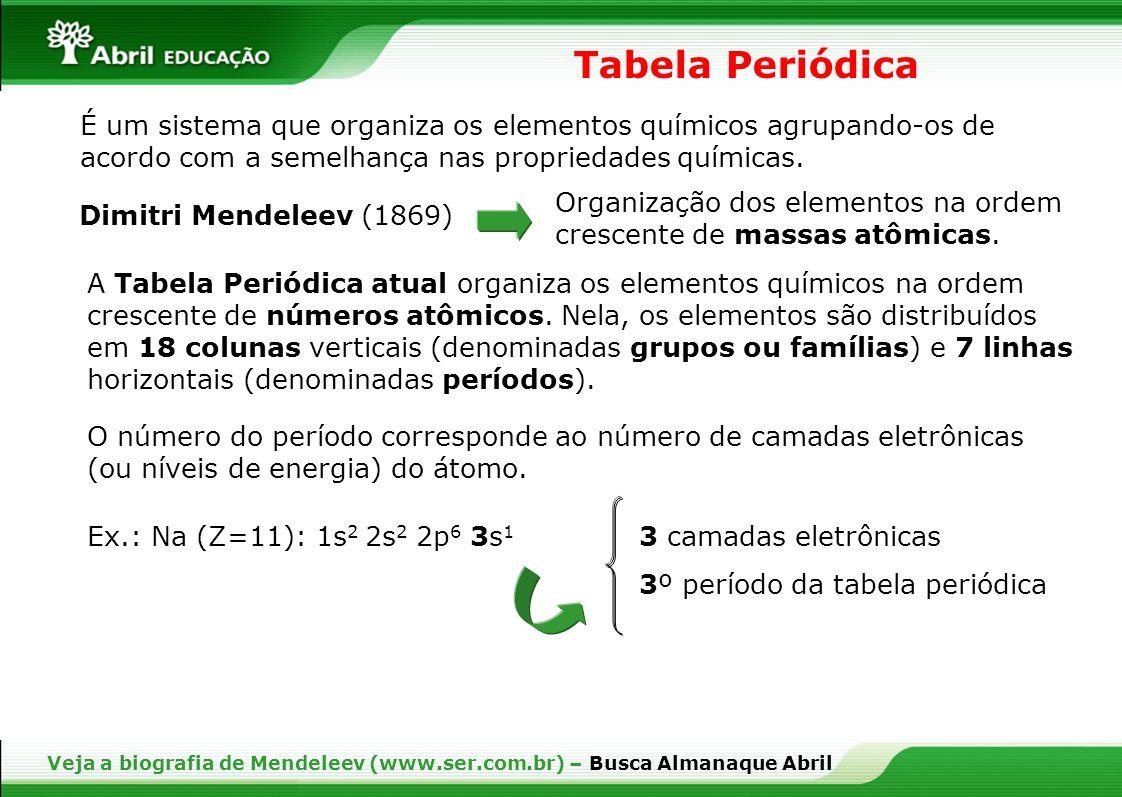 Veja a tabela periódica no portal: www.ser.com.brwww.ser.com.br Elementos representativos Propriedades semelhantes (elementos do mesmo grupo) Subnível mais energético: s ou p Extremidades da tabela periódica.