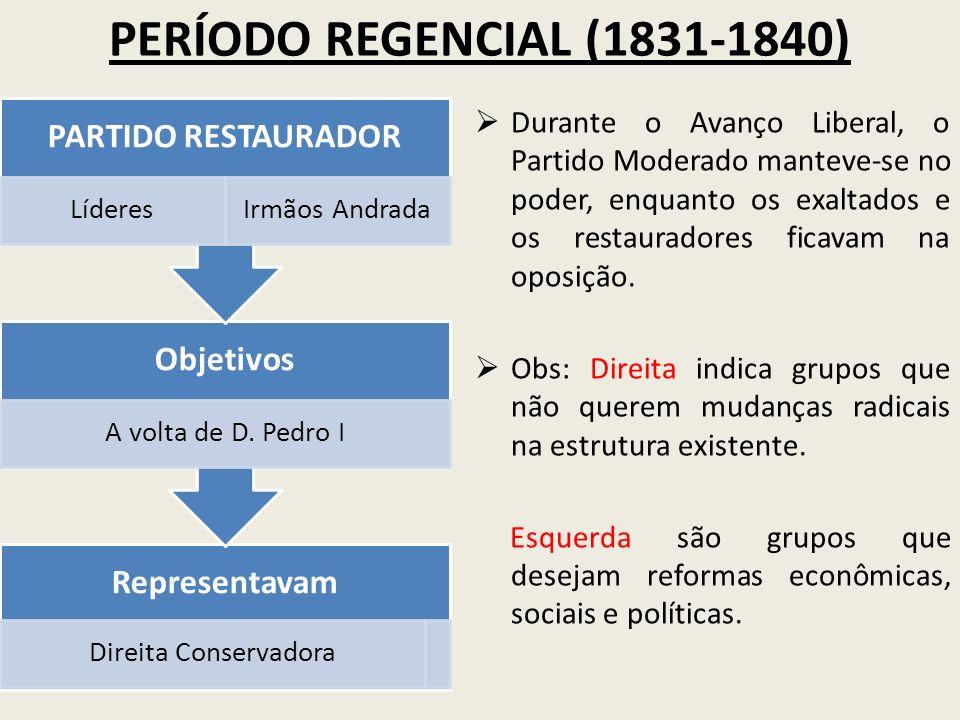 PERÍODO REGENCIAL (1831-1840) PARTIDO EXALTADO Durante o Avanço Liberal, o Partido Moderado manteve-se no poder, enquanto os exaltados e os restaurado