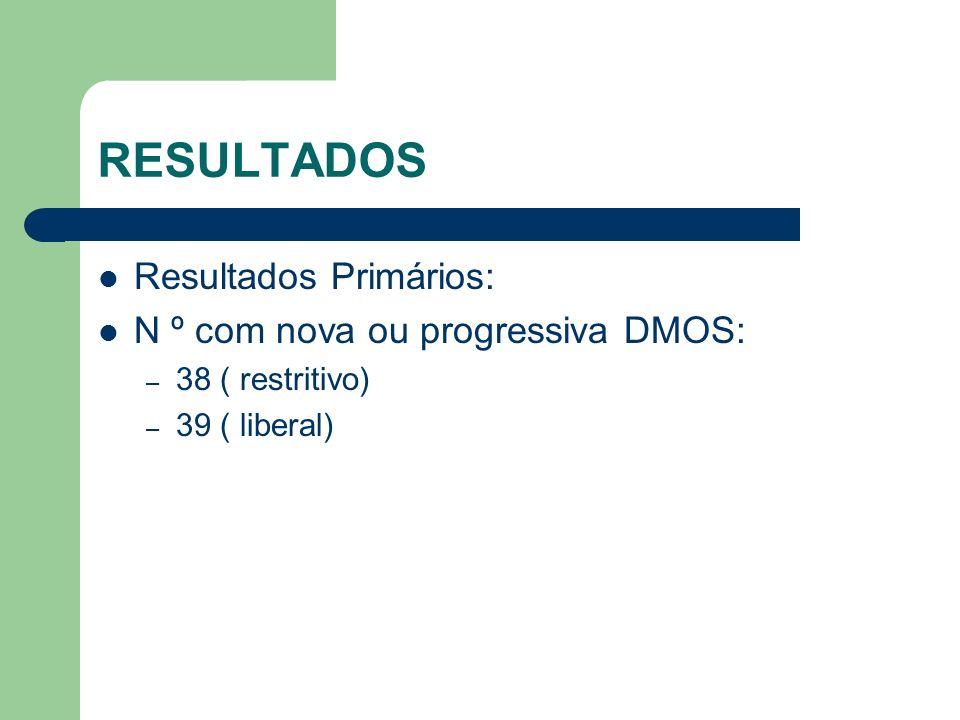 RESULTADOS Resultados Primários: N º com nova ou progressiva DMOS: – 38 ( restritivo) – 39 ( liberal)