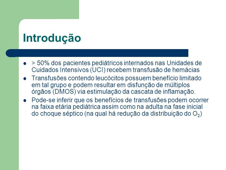 Introdução > 50% dos pacientes pediátricos internados nas Unidades de Cuidados Intensivos (UCI) recebem transfusão de hemácias Transfusões contendo le