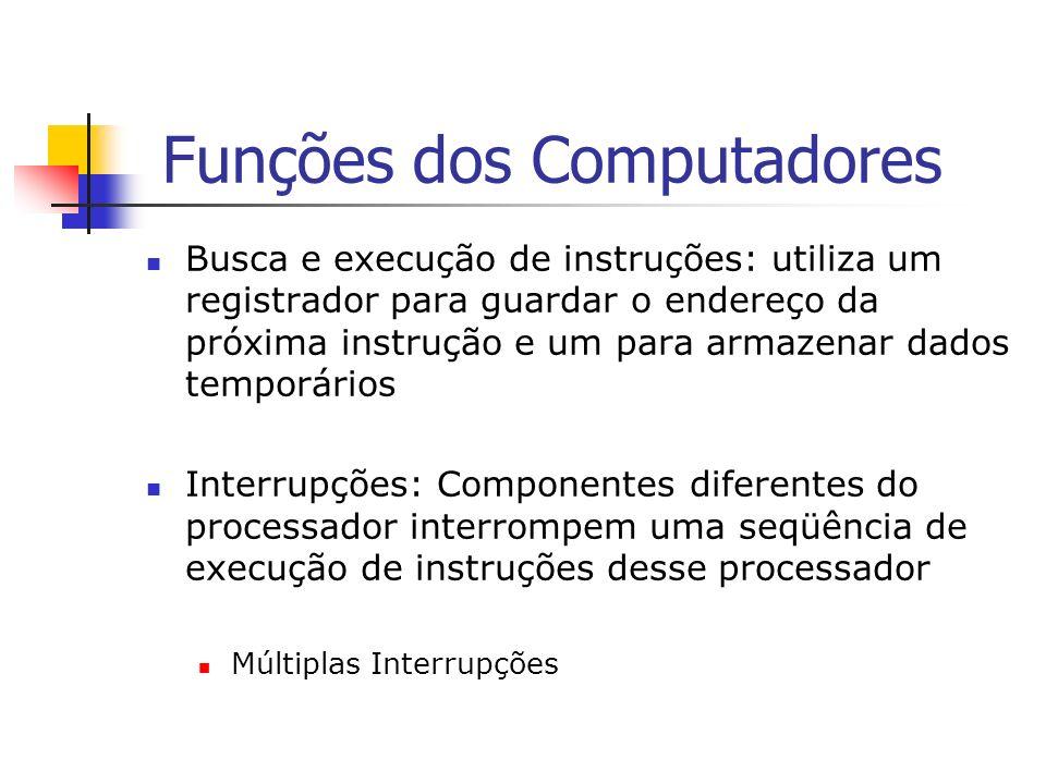 Busca e execução de instruções: utiliza um registrador para guardar o endereço da próxima instrução e um para armazenar dados temporários Interrupções