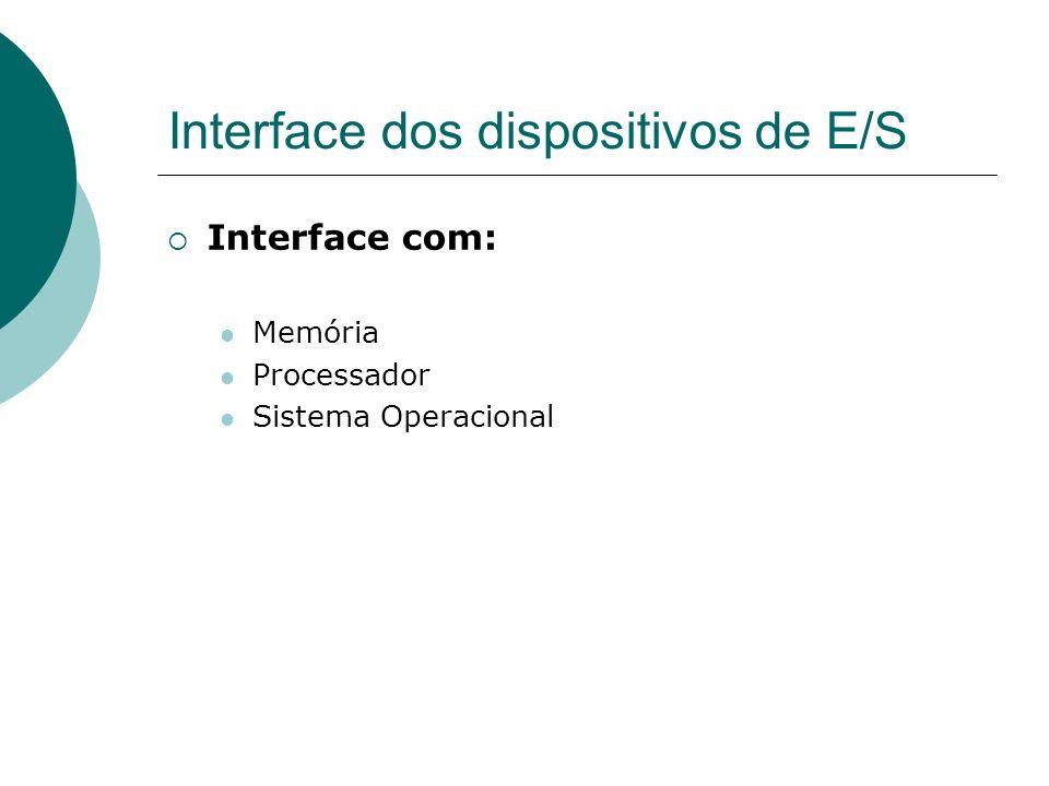 Interface dos dispositivos de E/S Interface com: Memória Processador Sistema Operacional