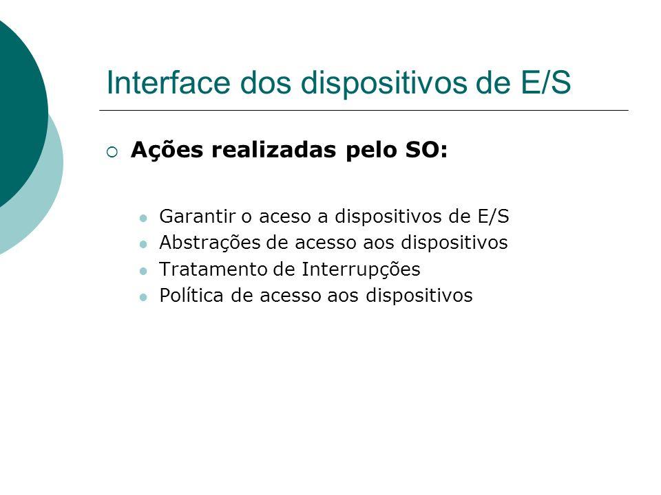 Interface dos dispositivos de E/S Ações realizadas pelo SO: Garantir o aceso a dispositivos de E/S Abstrações de acesso aos dispositivos Tratamento de