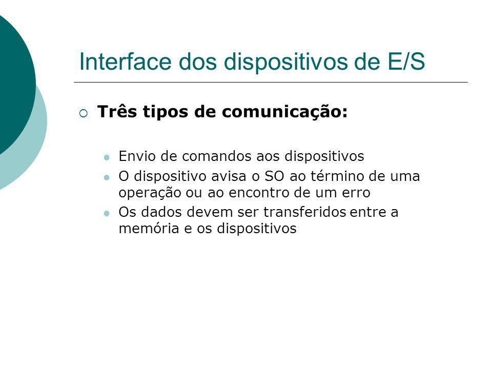 Interface dos dispositivos de E/S Três tipos de comunicação: Envio de comandos aos dispositivos O dispositivo avisa o SO ao término de uma operação ou