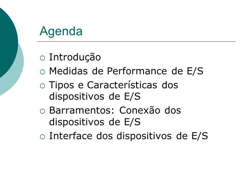 Agenda Introdução Medidas de Performance de E/S Tipos e Características dos dispositivos de E/S Barramentos: Conexão dos dispositivos de E/S Interface