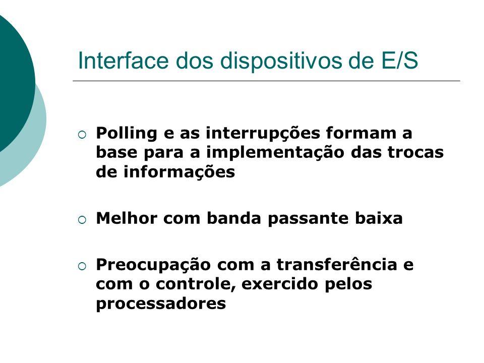 Interface dos dispositivos de E/S Polling e as interrupções formam a base para a implementação das trocas de informações Melhor com banda passante bai