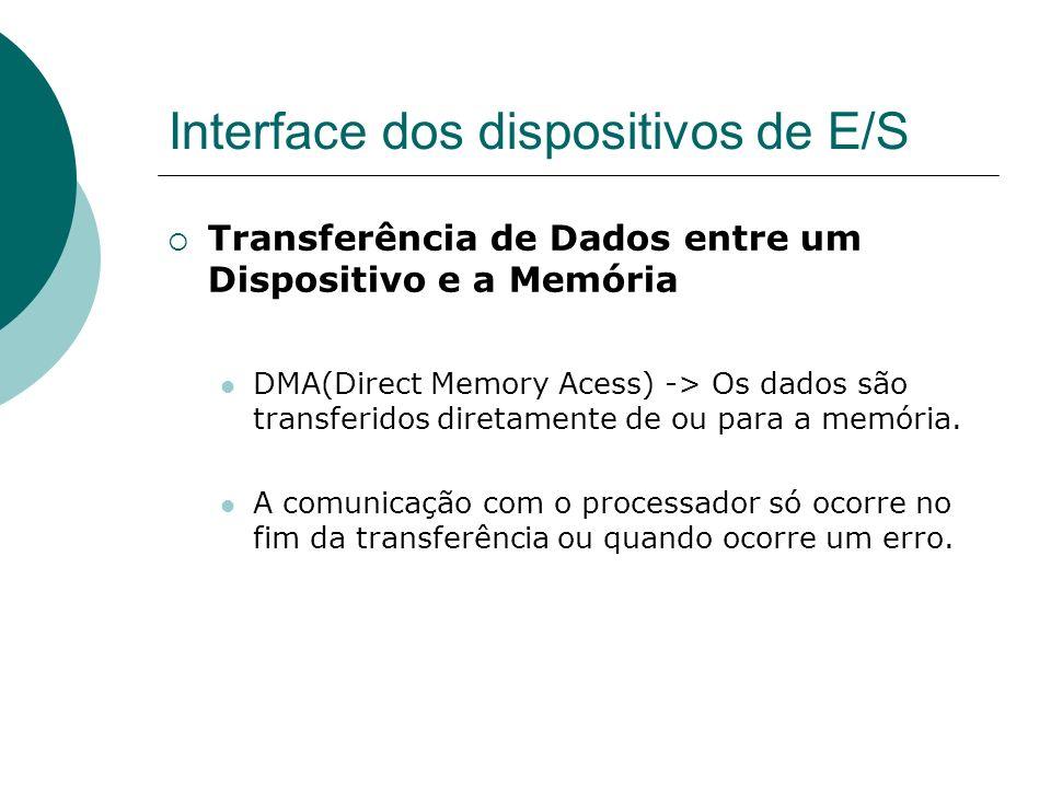 Interface dos dispositivos de E/S Transferência de Dados entre um Dispositivo e a Memória DMA(Direct Memory Acess) -> Os dados são transferidos direta
