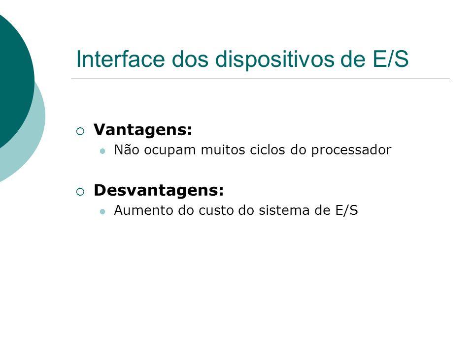 Interface dos dispositivos de E/S Vantagens: Não ocupam muitos ciclos do processador Desvantagens: Aumento do custo do sistema de E/S