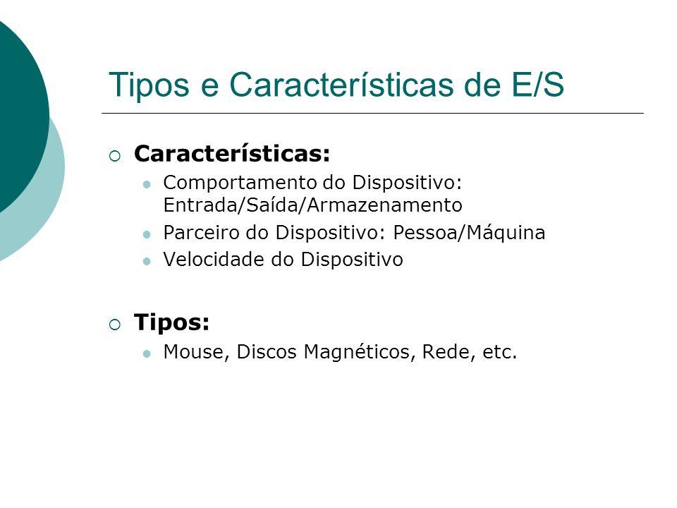 Tipos e Características de E/S Características: Comportamento do Dispositivo: Entrada/Saída/Armazenamento Parceiro do Dispositivo: Pessoa/Máquina Velo