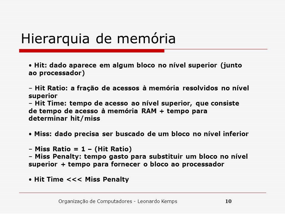 Organização de Computadores - Leonardo Kemps10 Hierarquia de memória Hit: dado aparece em algum bloco no nível superior (junto ao processador) – Hit R