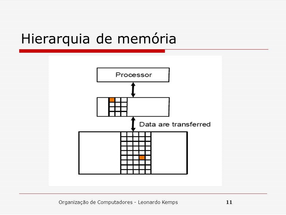 Organização de Computadores - Leonardo Kemps11 Hierarquia de memória