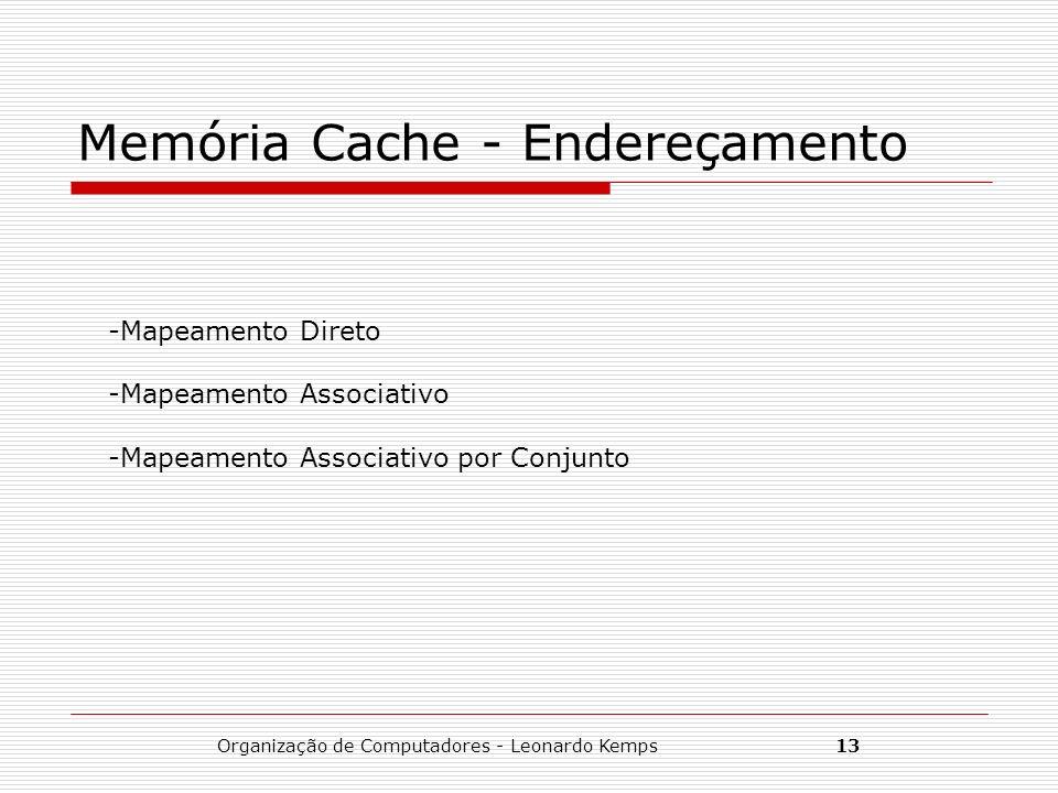 Organização de Computadores - Leonardo Kemps13 Memória Cache - Endereçamento -Mapeamento Direto -Mapeamento Associativo -Mapeamento Associativo por Co
