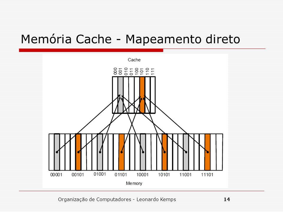 Organização de Computadores - Leonardo Kemps14 Memória Cache - Mapeamento direto