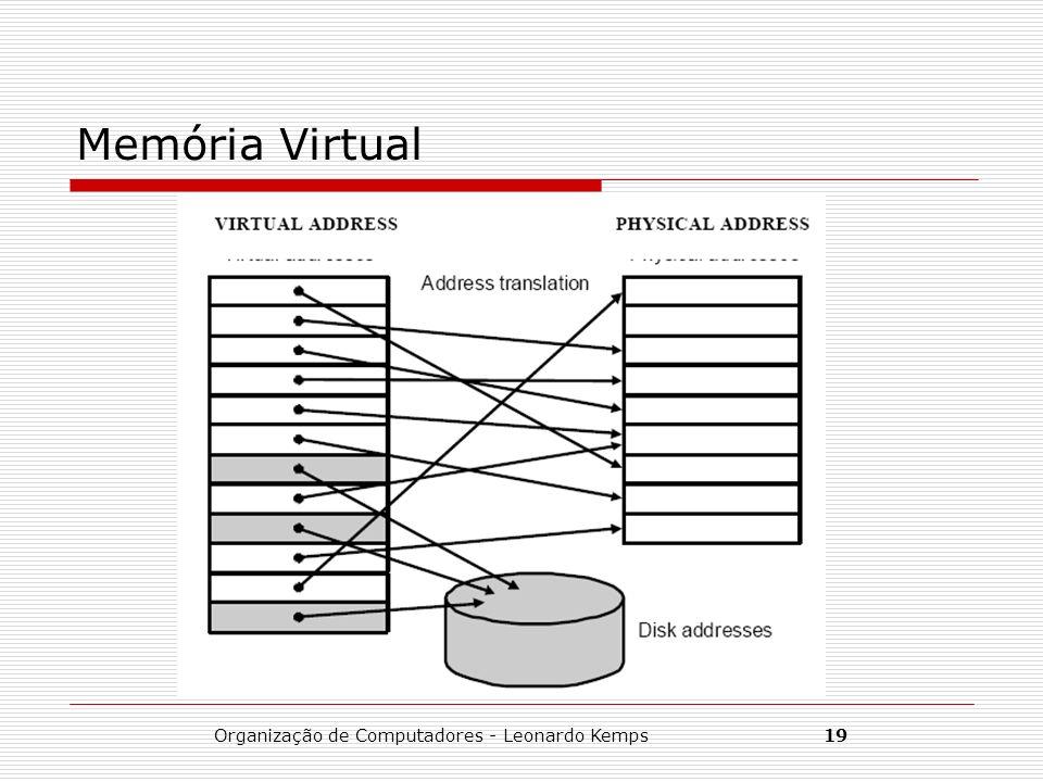 Organização de Computadores - Leonardo Kemps19 Memória Virtual