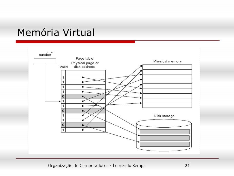 Organização de Computadores - Leonardo Kemps21 Memória Virtual