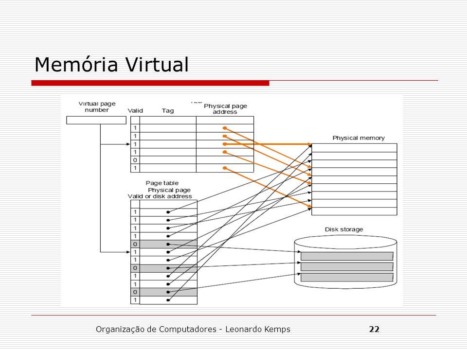 Organização de Computadores - Leonardo Kemps22 Memória Virtual