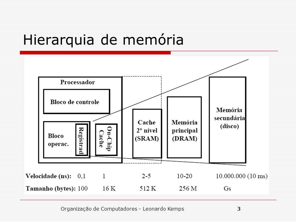 Organização de Computadores - Leonardo Kemps3 Hierarquia de memória