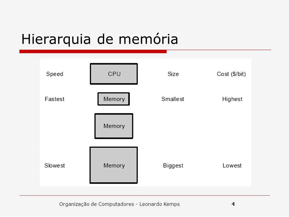 Organização de Computadores - Leonardo Kemps4 Hierarquia de memória