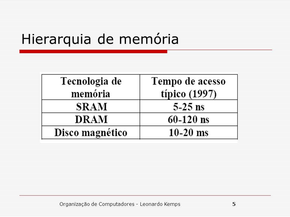 Organização de Computadores - Leonardo Kemps5 Hierarquia de memória