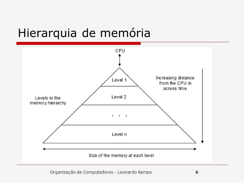 Organização de Computadores - Leonardo Kemps6 Hierarquia de memória