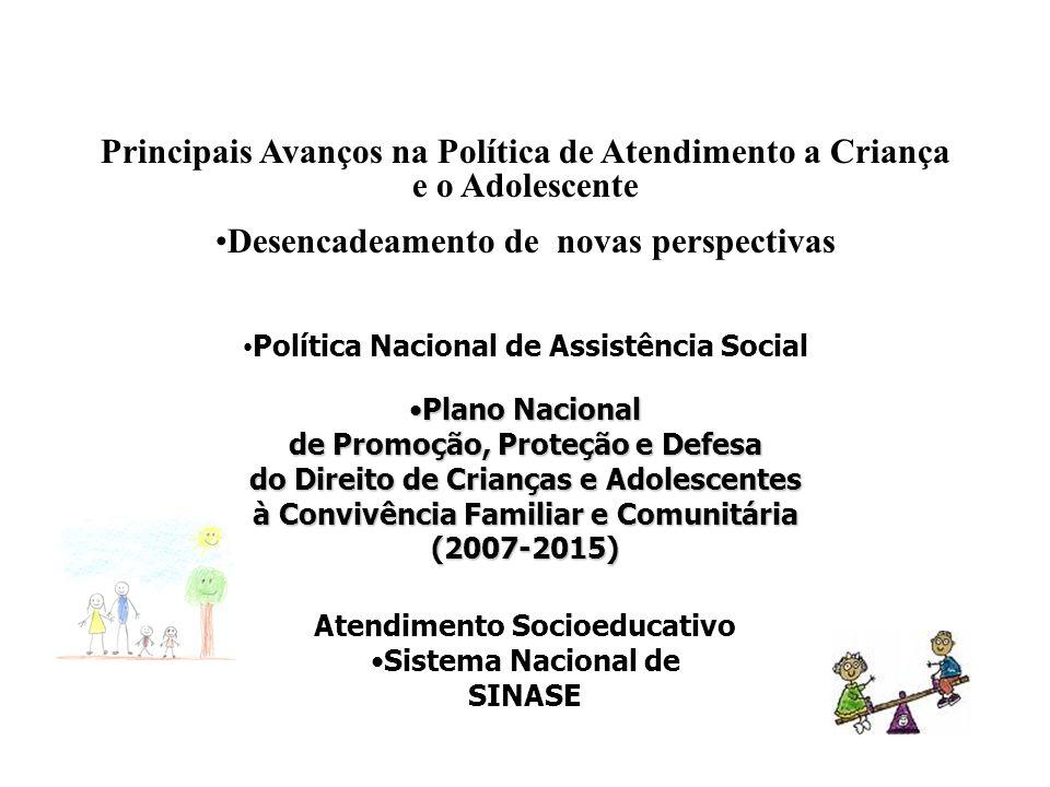 Principais Avanços na Política de Atendimento a Criança e o Adolescente Desencadeamento de novas perspectivas Política Nacional de Assistência Social