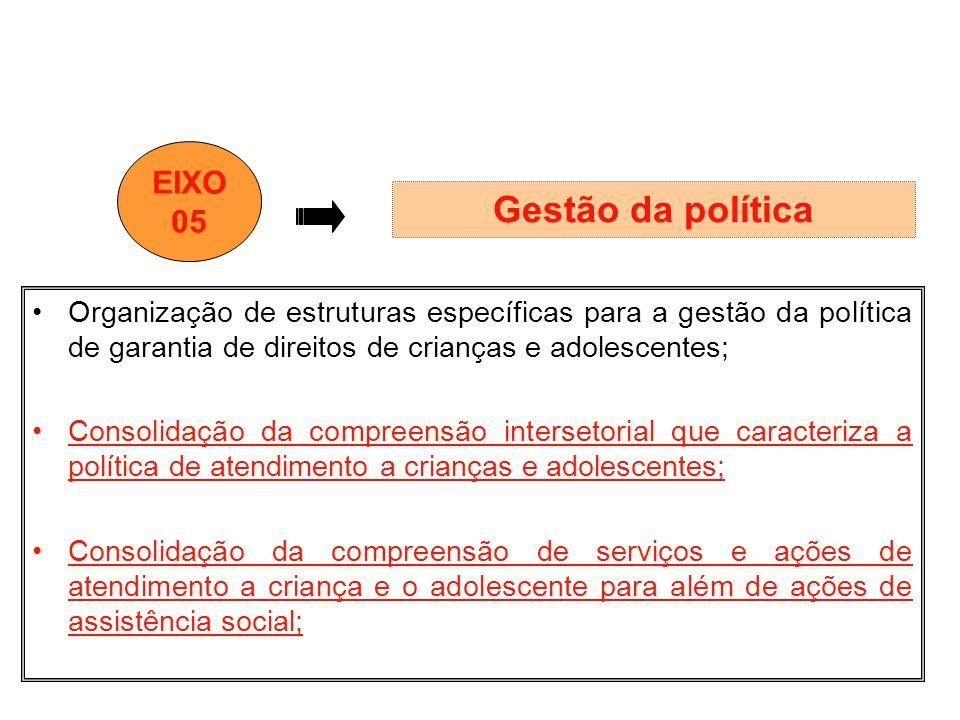 Organização de estruturas específicas para a gestão da política de garantia de direitos de crianças e adolescentes; Consolidação da compreensão inters