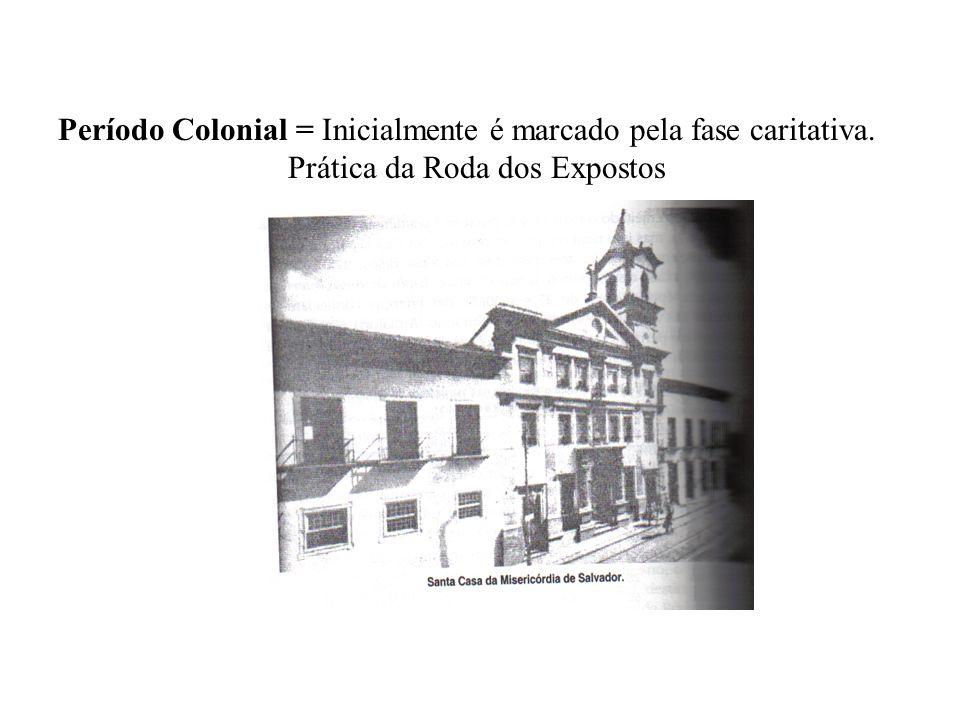 Período Colonial = Inicialmente é marcado pela fase caritativa. Prática da Roda dos Expostos