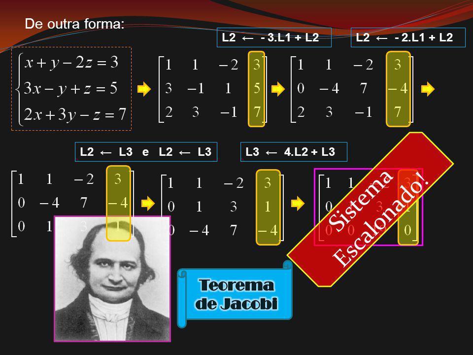 Discussão de um sistema linear Sistema Possível Impossível Determinado Indeterminado Se D 0 Sistema possível determinado (SPD) Se D = 0 Sistema possível indeterminado (SPI) ou sistema impossível (SI)