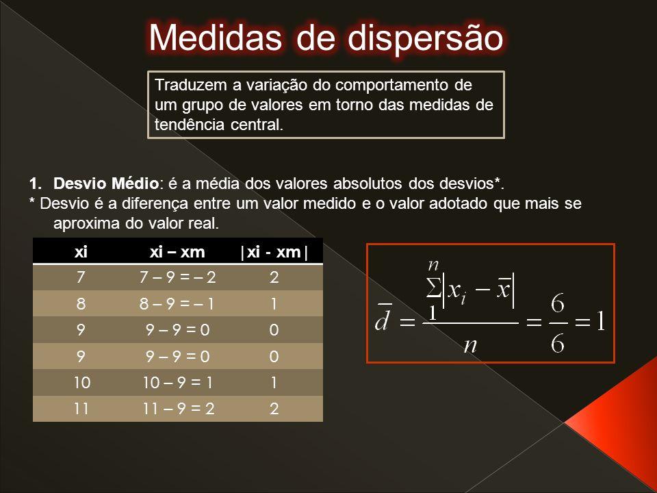 Traduzem a variação do comportamento de um grupo de valores em torno das medidas de tendência central. 1.Desvio Médio: é a média dos valores absolutos