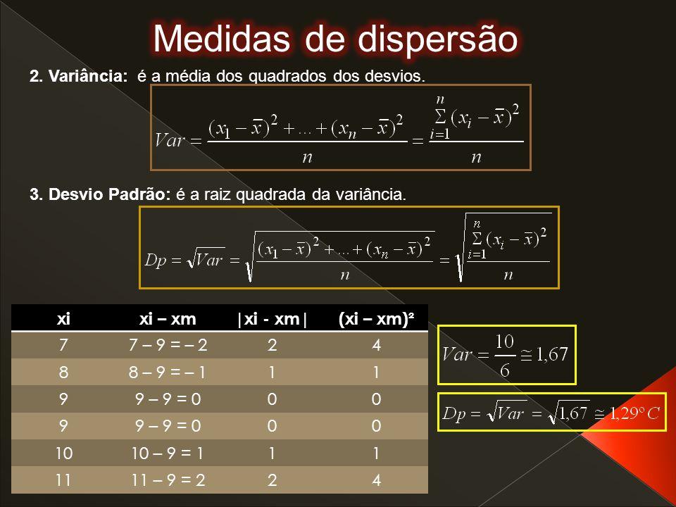 2. Variância: é a média dos quadrados dos desvios. xixi – xm|xi - xm|(xi – xm)² 77 – 9 = – 224 88 – 9 = – 111 99 – 9 = 000 9 00 1010 – 9 = 111 1111 –