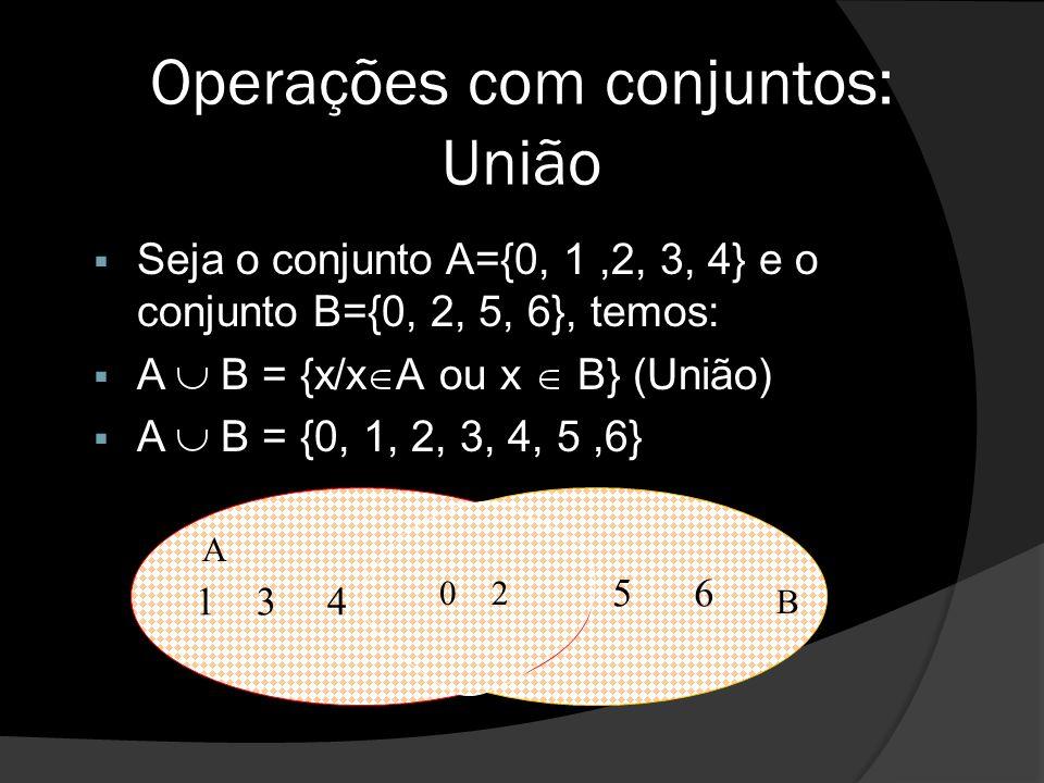 Operações com conjuntos: Diferença Seja o conjunto A={0, 1,2, 3, 4} e o conjunto B={0, 2, 5, 6}, temos: A - B = {x/x A e x B} (Diferença) A - B = {1, 3, 4} A B 1 3 4 5 6 0 2