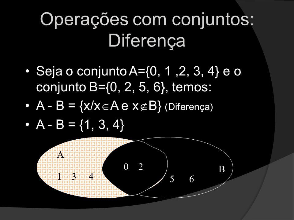 Operações com conjuntos: Diferença Seja o conjunto A={0, 1,2, 3, 4} e o conjunto B={0, 2, 5, 6}, temos: A - B = {x/x A e x B} (Diferença) A - B = {1,