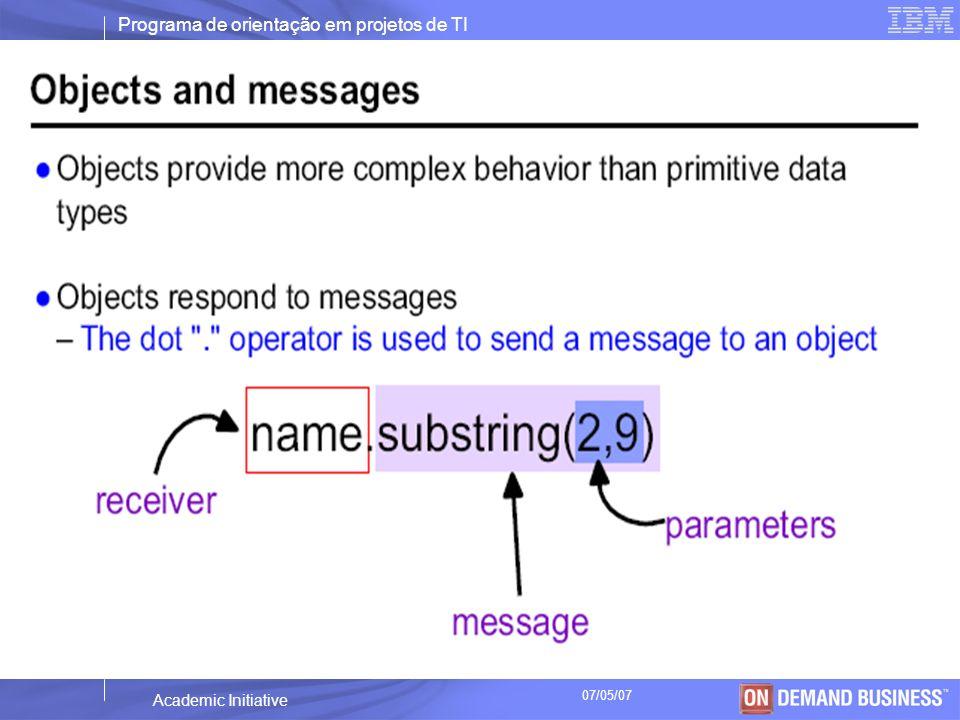 Programa de orientação em projetos de TI © 2003 IBM Corporation Academic Initiative 07/05/07