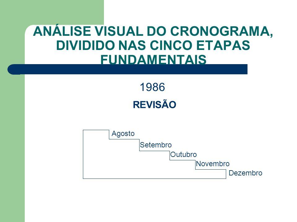 ANÁLISE VISUAL DO CRONOGRAMA, DIVIDIDO NAS CINCO ETAPAS FUNDAMENTAIS 1986 REVISÃO Agosto Setembro Outubro Novembro Dezembro