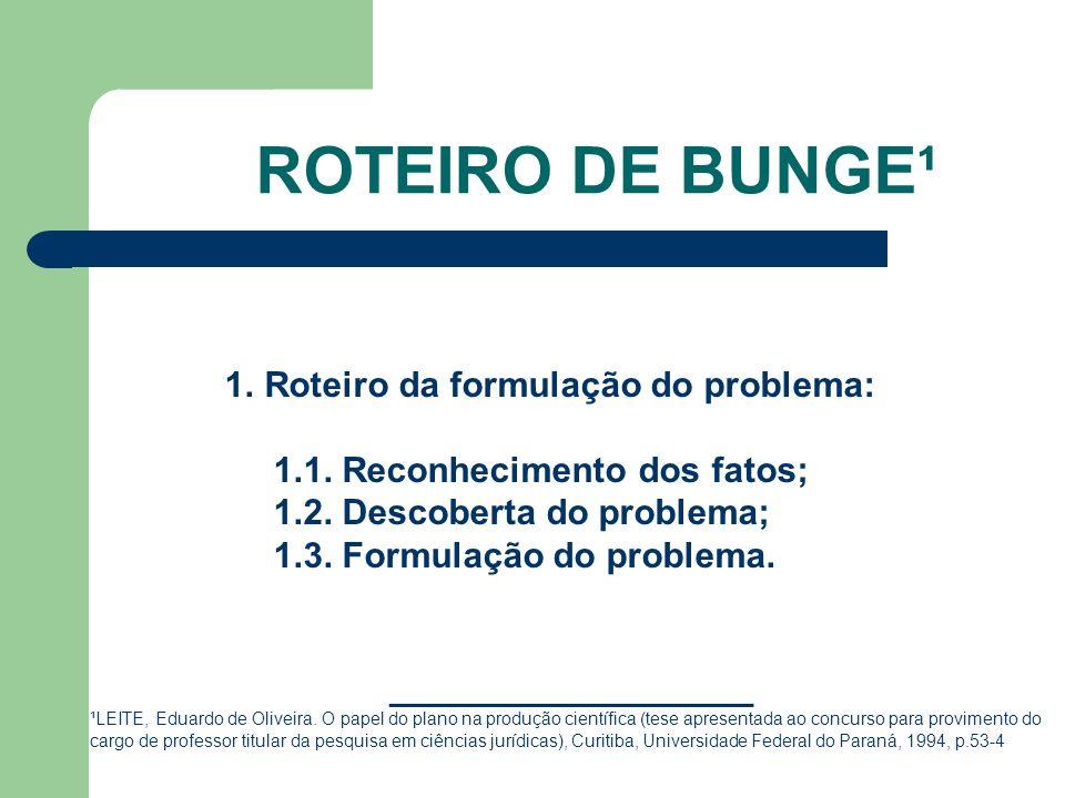 ROTEIRO DE BUNGE¹ 1.Roteiro da formulação do problema: 1.1. Reconhecimento dos fatos; 1.2. Descoberta do problema; 1.3. Formulação do problema. ______