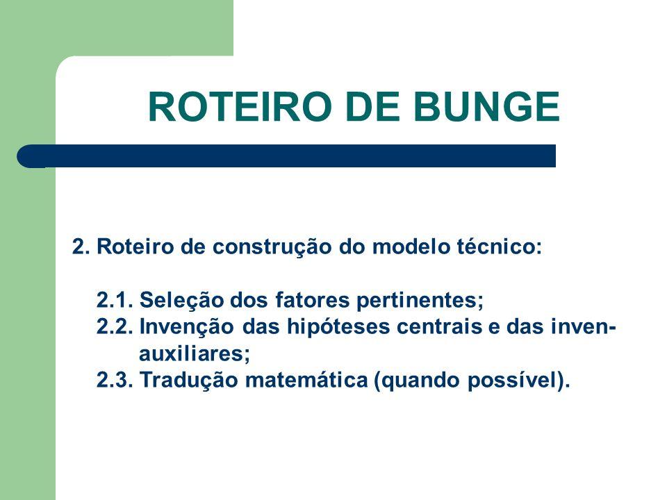 ROTEIRO DE BUNGE 2. Roteiro de construção do modelo técnico: 2.1. Seleção dos fatores pertinentes; 2.2. Invenção das hipóteses centrais e das inven- a