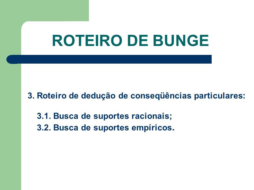 ROTEIRO DE BUNGE 3. Roteiro de dedução de conseqüências particulares: 3.1. Busca de suportes racionais; 3.2. Busca de suportes empíricos.