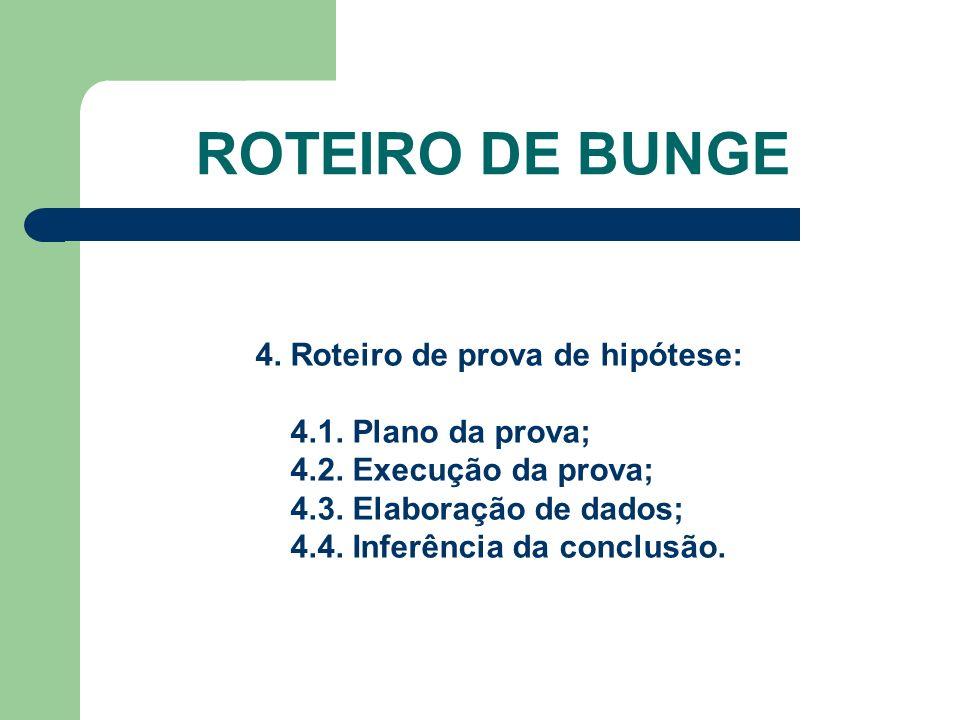 ROTEIRO DE BUNGE 4. Roteiro de prova de hipótese: 4.1. Plano da prova; 4.2. Execução da prova; 4.3. Elaboração de dados; 4.4. Inferência da conclusão.