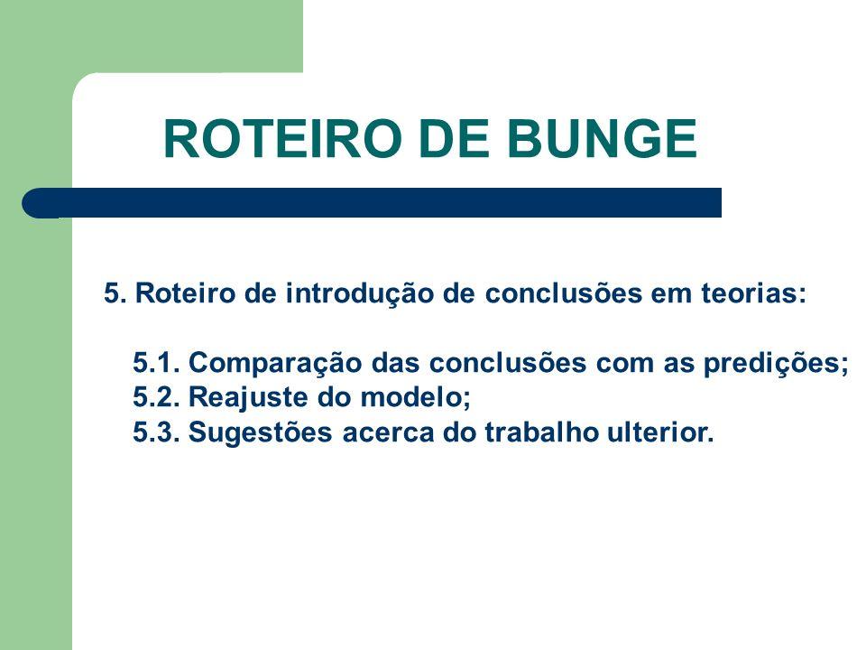 ROTEIRO DE BUNGE 5. Roteiro de introdução de conclusões em teorias: 5.1. Comparação das conclusões com as predições; 5.2. Reajuste do modelo; 5.3. Sug