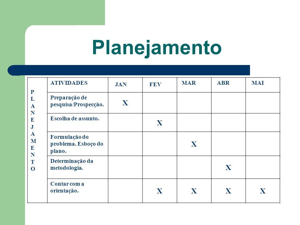 Planejamento PLANEJAMENTO PLANEJAMENTO ATIVIDADES JAN FEV MAR ABR MAI Preparação de pesquisa/Prospecção. X Escolha de assunto. X Formulação do problem