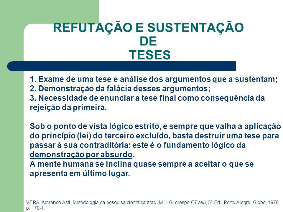 REFUTAÇÃO E SUSTENTAÇÃO DE TESES 1. Exame de uma tese e análise dos argumentos que a sustentam; 2. Demonstração da falácia desses argumentos; 3. Neces