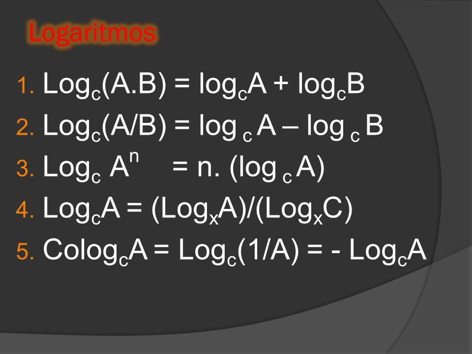1. Log c (A.B) = log c A + log c B 2. Log c (A/B) = log c A – log c B 3. Log c A n = n. (log c A) 4. Log c A = (Log x A)/(Log x C) 5. Colog c A = Log
