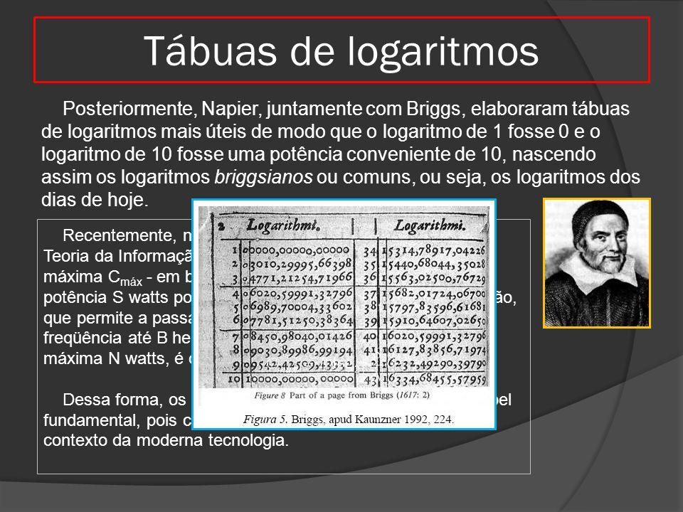 Aplicações.A escala de acidez e os logaritmos.
