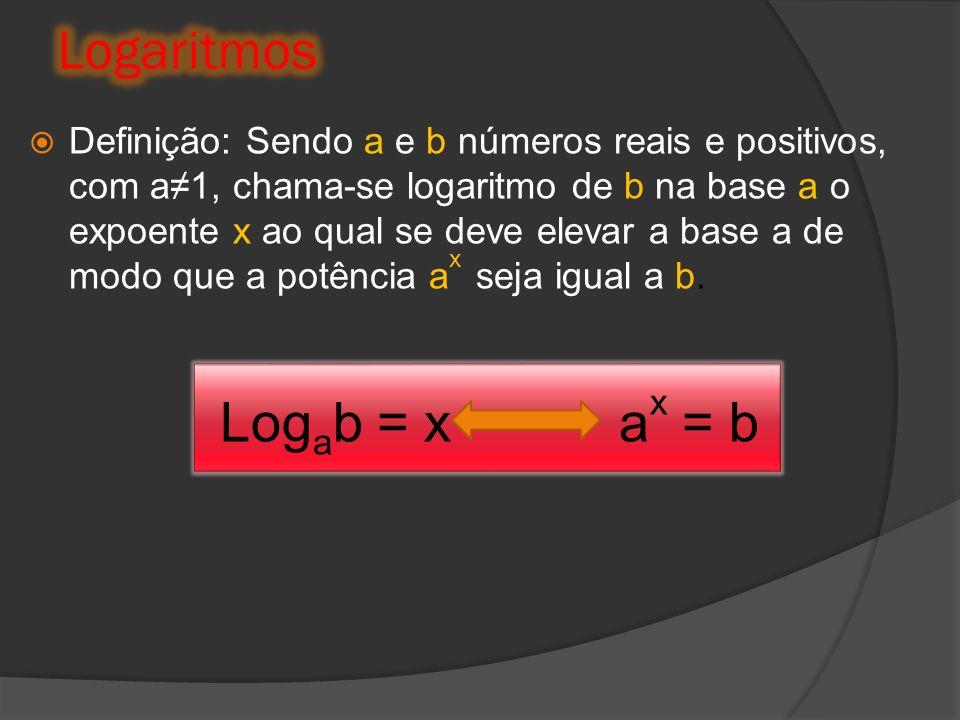 Definição: Sendo a e b números reais e positivos, com a1, chama-se logaritmo de b na base a o expoente x ao qual se deve elevar a base a de modo que a