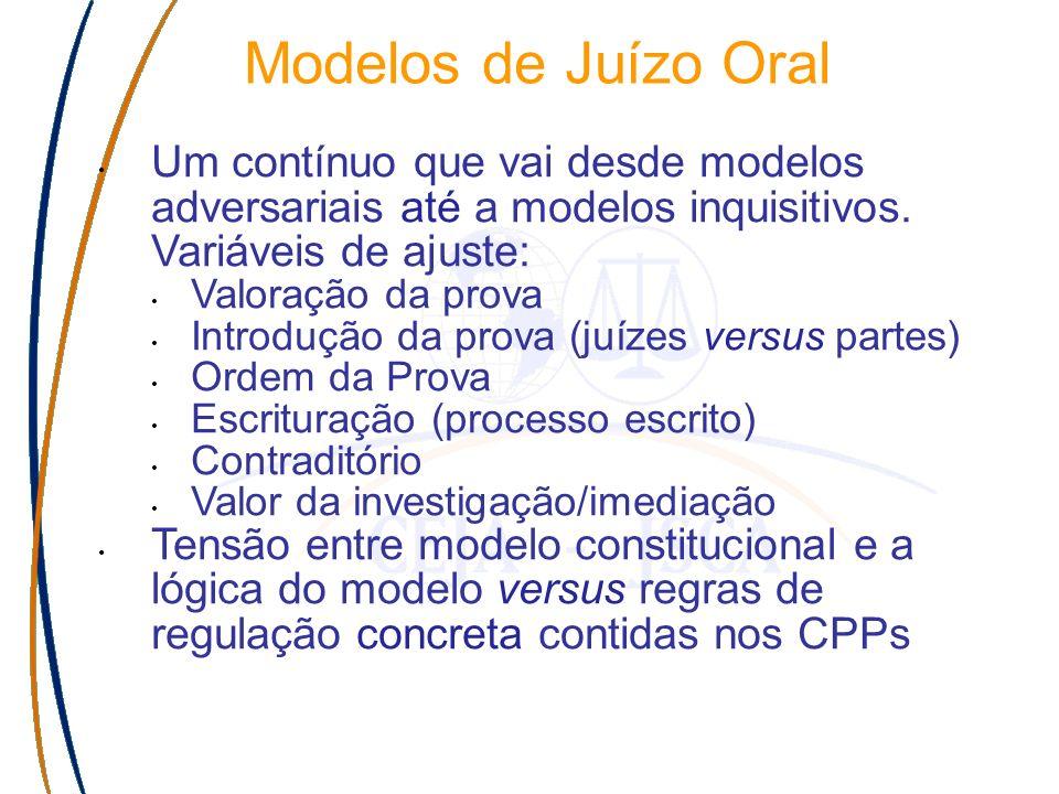 Modelos de Juízo Oral Um contínuo que vai desde modelos adversariais até a modelos inquisitivos.