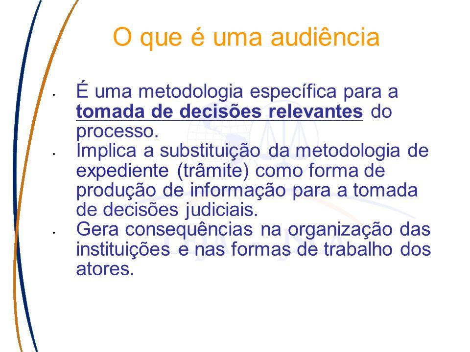 O que é uma audiência É uma metodologia específica para a tomada de decisões relevantes do processo.