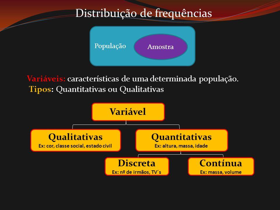 Distribuição de frequências População Amostra Variáveis: características de uma determinada população. Tipos: Quantitativas ou Qualitativas Variável Q